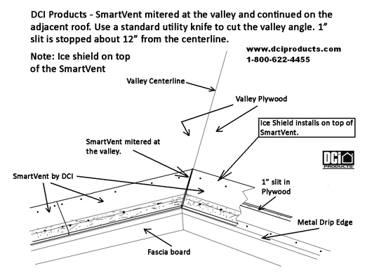Image of SmartVent mitered for the valley