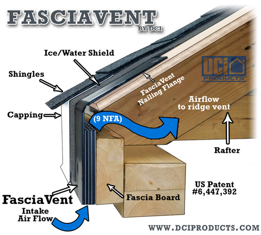FaciaVent Diagram