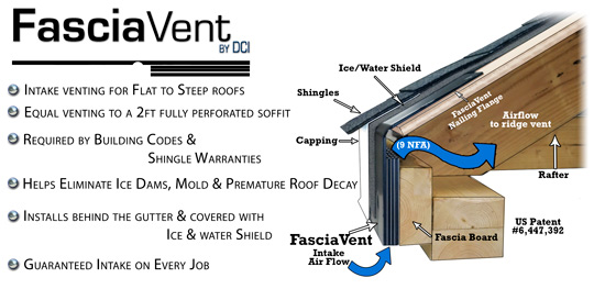 Fasciavent dci products for Soffit and fascia calculator