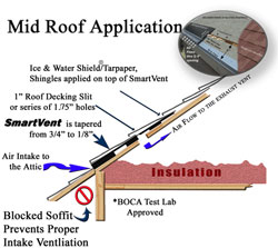 smartvent mid-roof