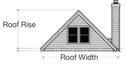 Width Of Roof In Feet (Roof Width In Diagram)