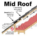 Mid roof installation of SmartVent as intake