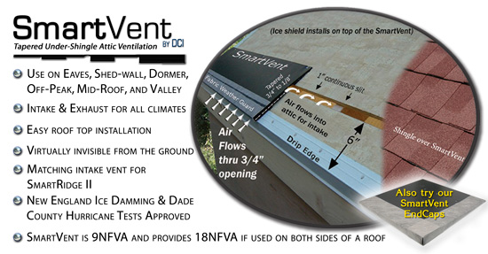 SmartVent can be use at the eave, mid-roof, shed-wall, off-peak and dormers