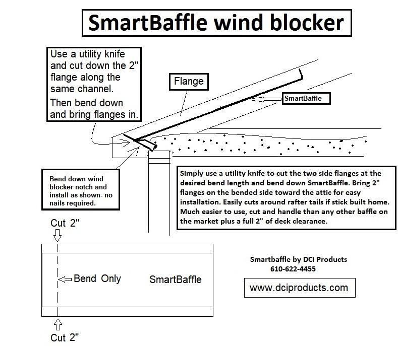 SmartBaffle