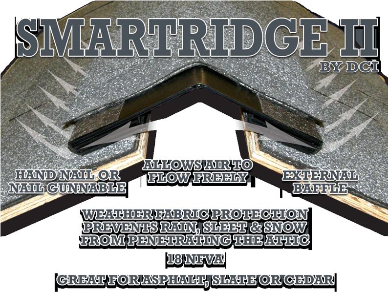 SmartRidge II
